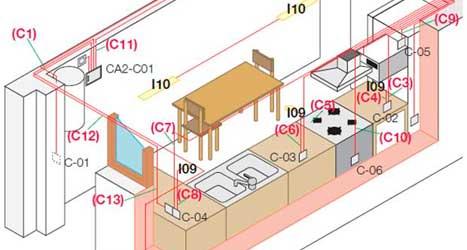 Instalaciones eléctricas, gas y agua.